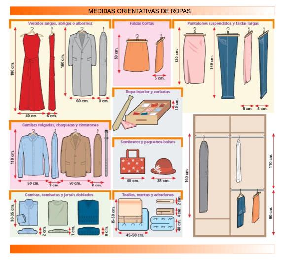 medidas-ropa-orientativas-blog-bricca